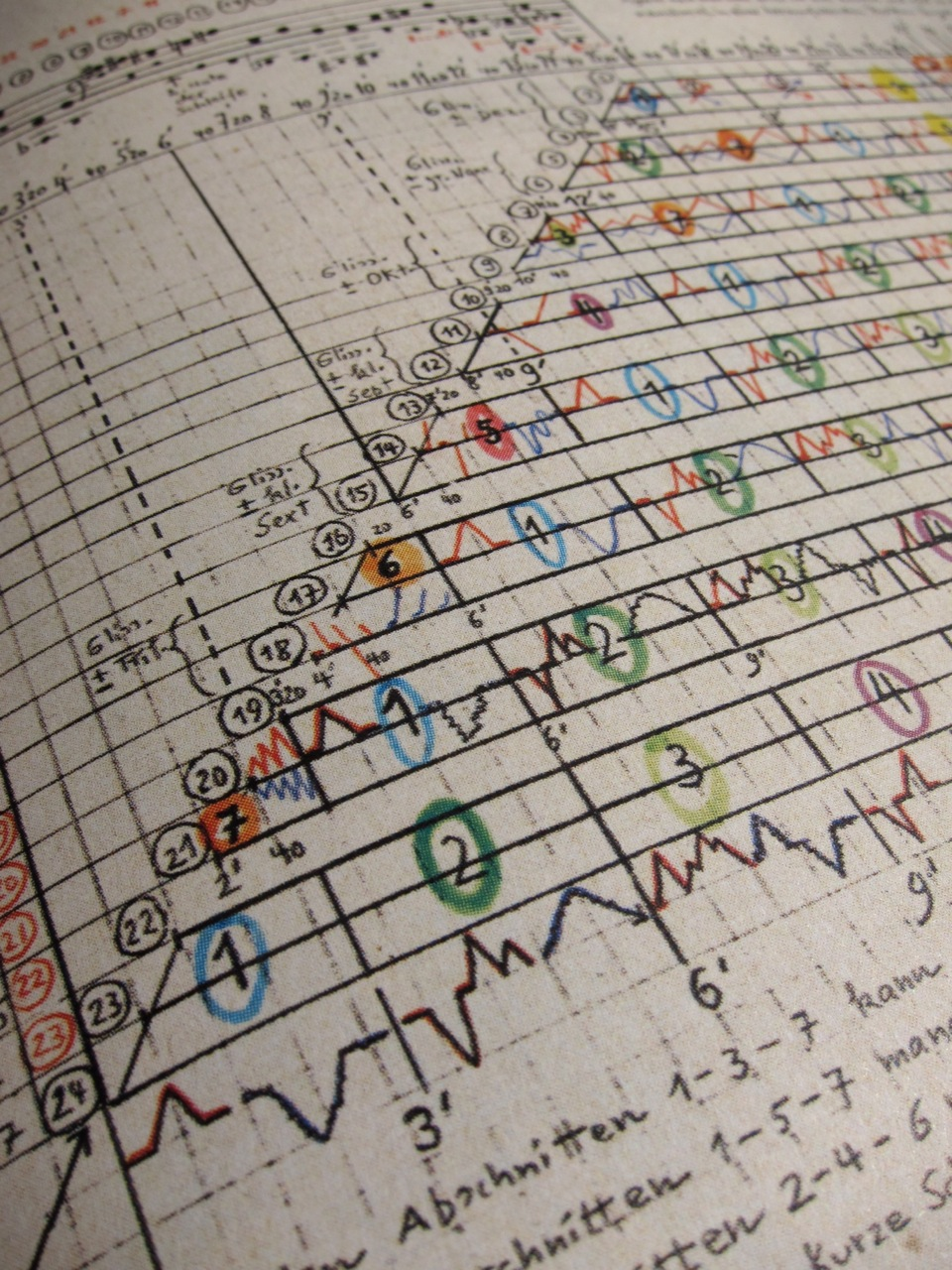 Visualising music - 21 Notations