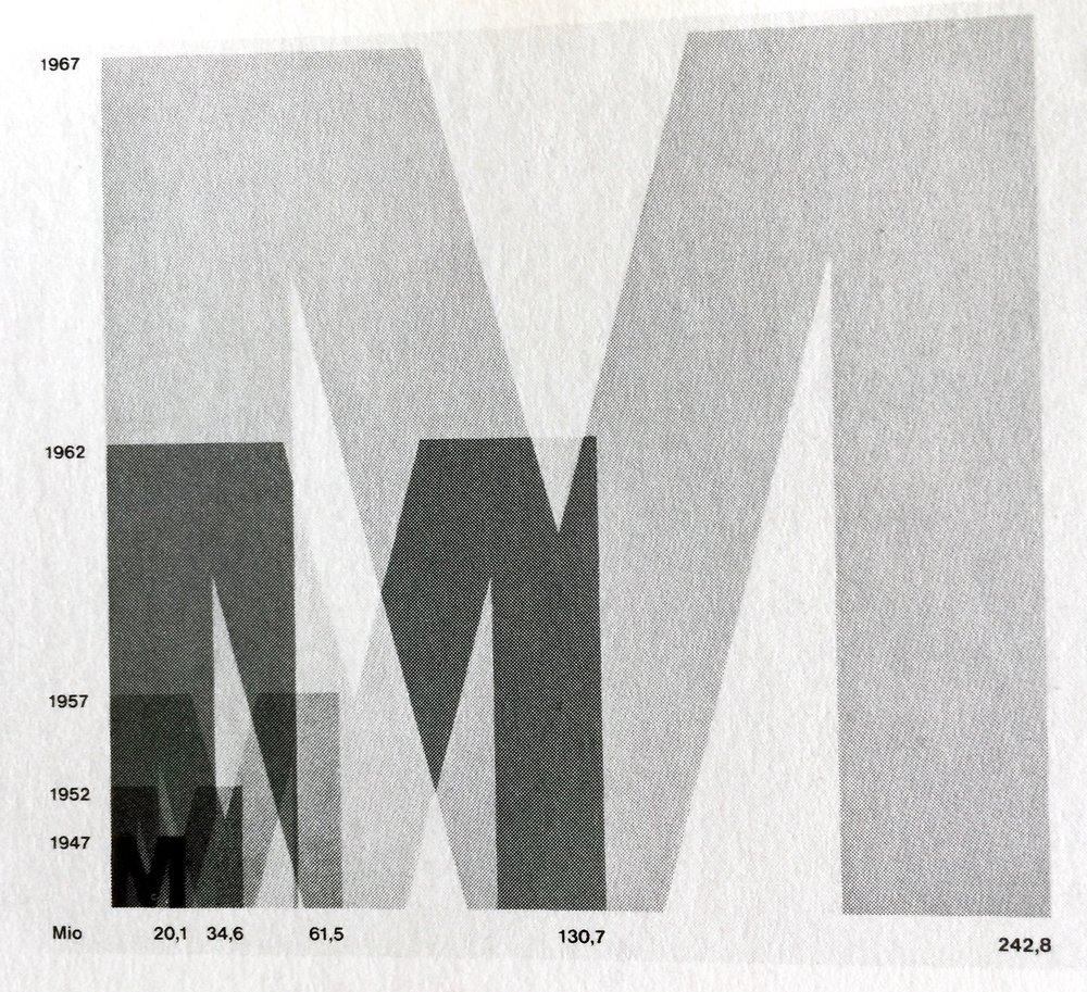 graphisdiagrams_5385.jpg