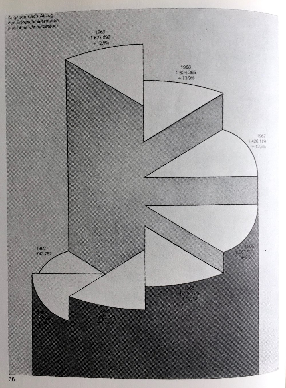 graphisdiagrams_5390.jpg