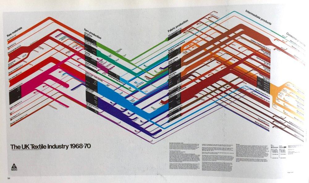 graphisdiagrams_5400.jpg