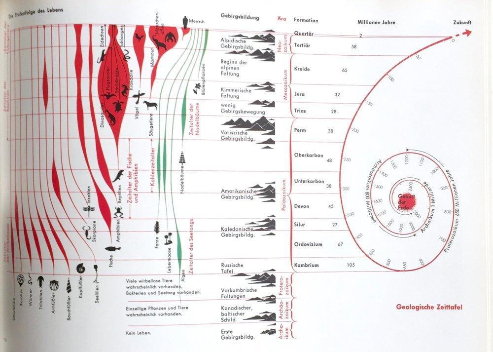 graphisdiagrams_5405.jpg