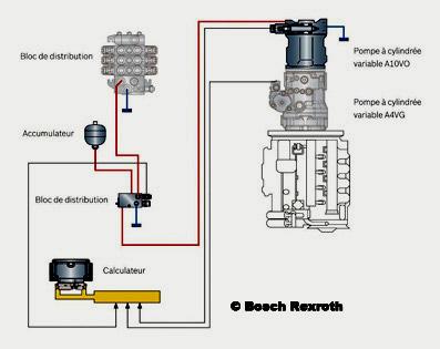 Bosch_technologie64_1310(5)-1 - copie copie.jpg
