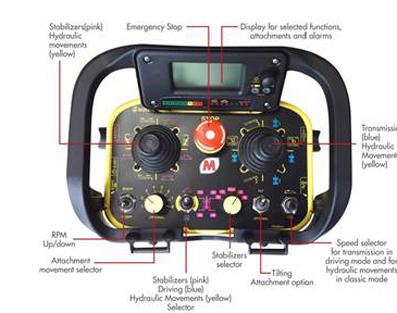 6 radio commande.jpg