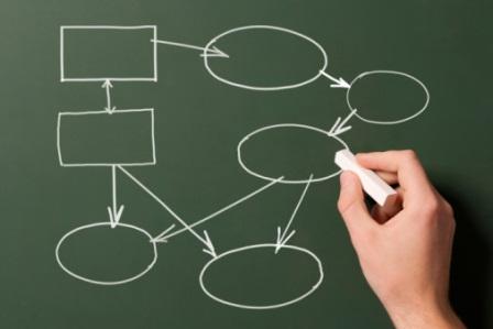 IT Strategy.jpg