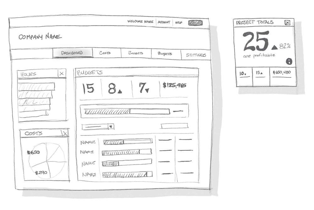 safobudget-sketch-full.jpg