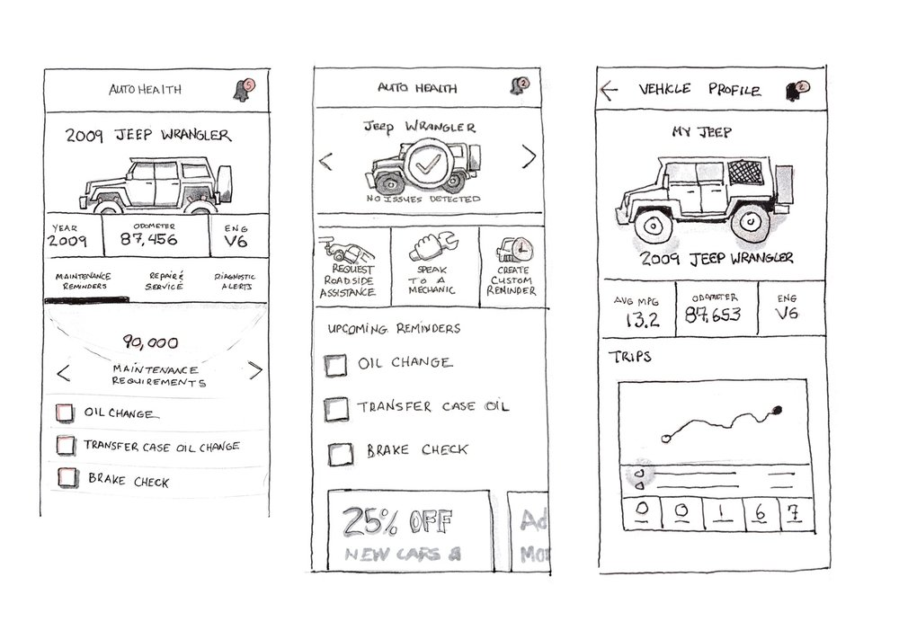 VehicleProfile-GroupSketches.jpg