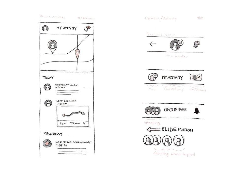 ActivityFeed-ConceptSketches.jpg