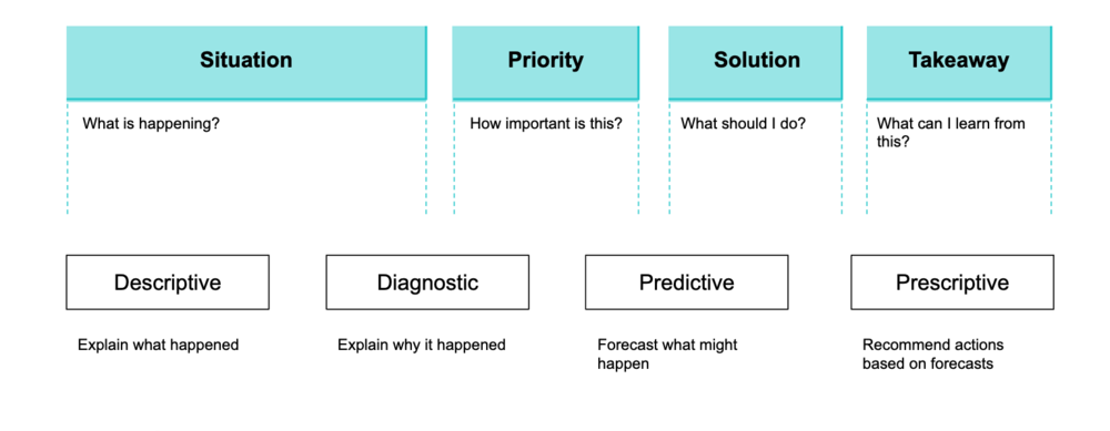 Insight-Framework.png