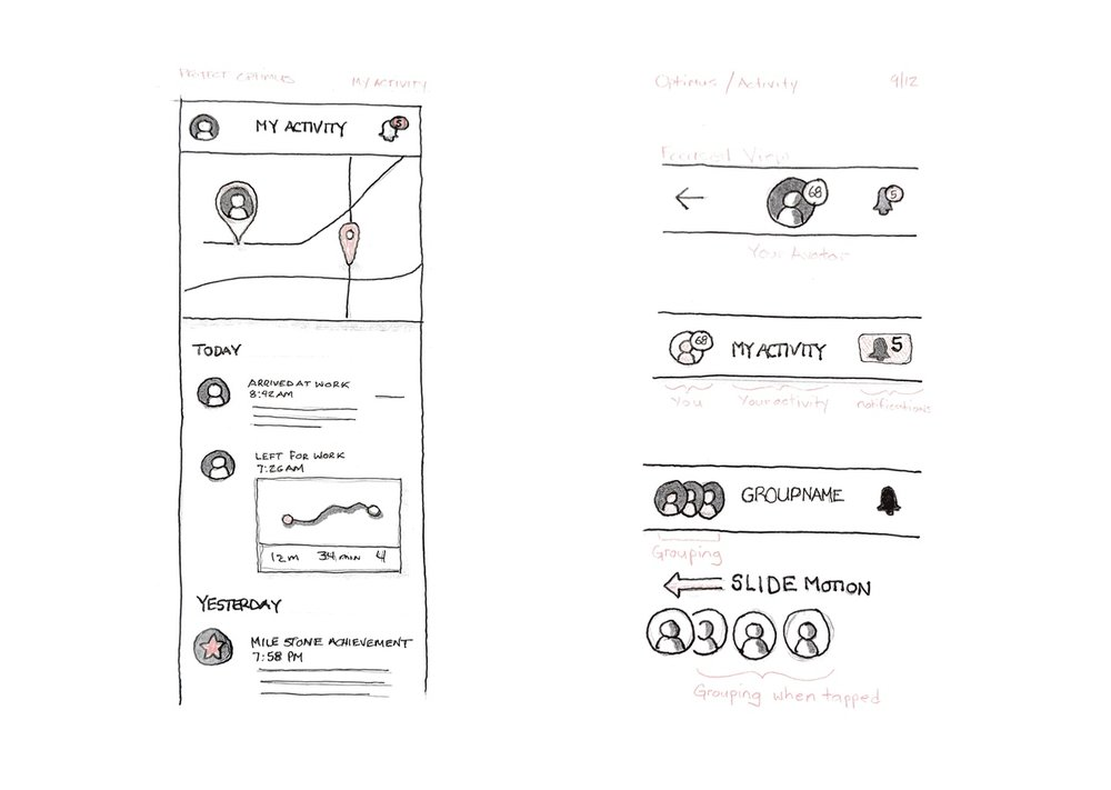 Early User Profile sketches
