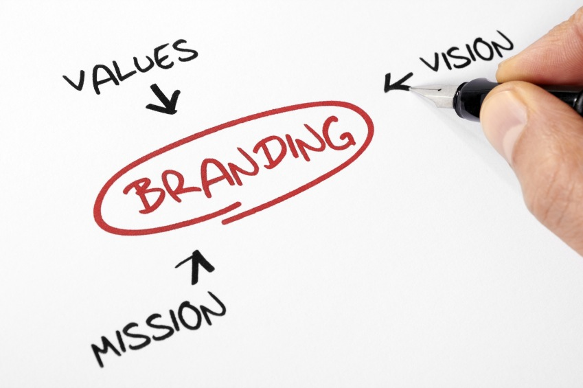 Guest Post: Building a Powerful Brand Identity by Nicole Martin-Bender