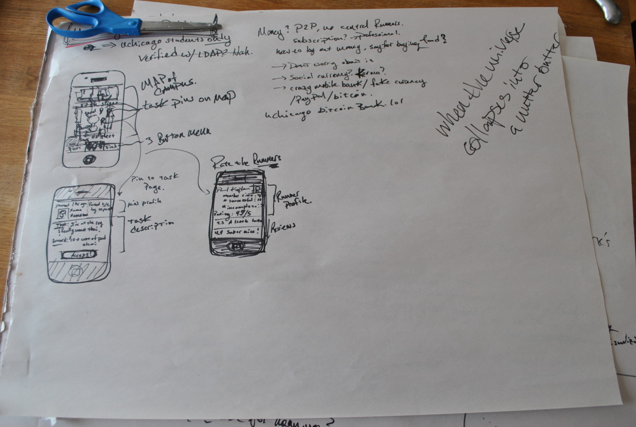 "Mobile app competition brainstorming. See ""I wish I had a nutter butter…"""