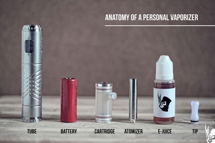 Copyright-Vaping-Ape-Anatomy-of-a-vaporizer.jpg