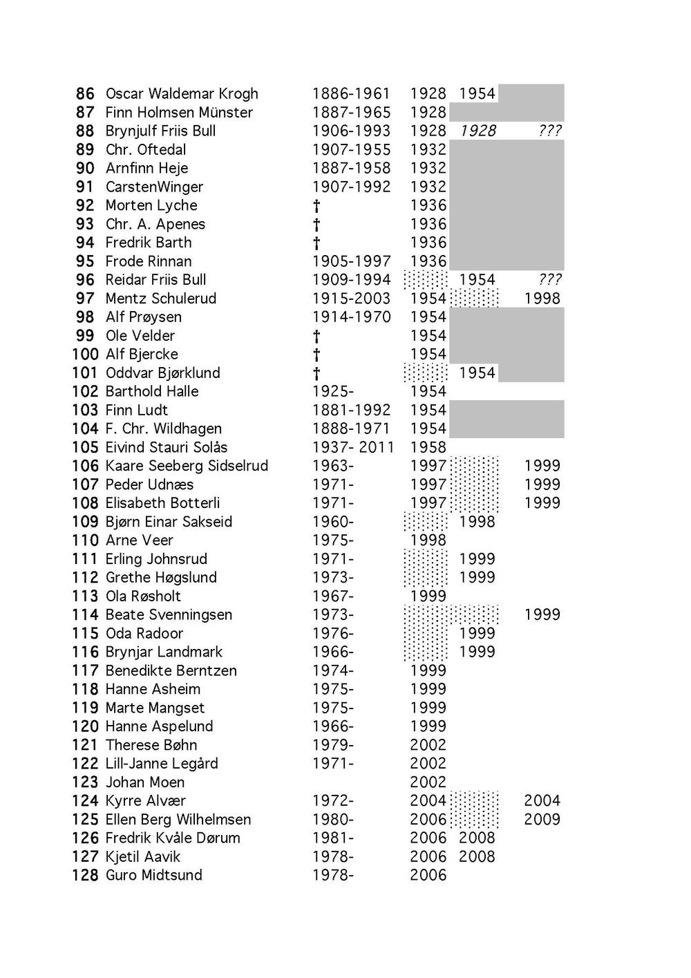 Embedsmenn & medlemsregister pr 2013_Page_3.jpg