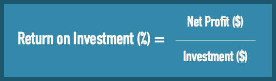 Equation for Return on Investment