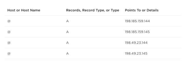 Squarespace A Records DNS Settings