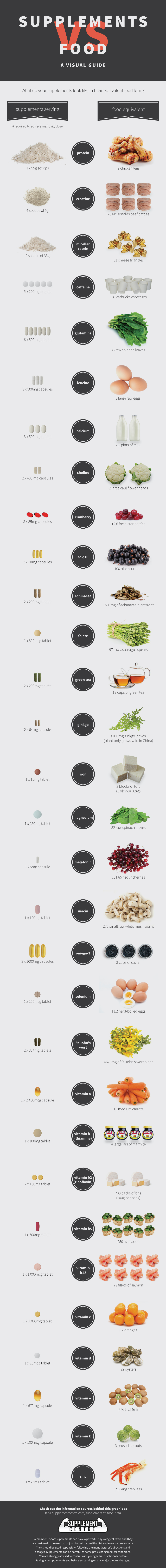 supplements-vs-food-final-version.jpg