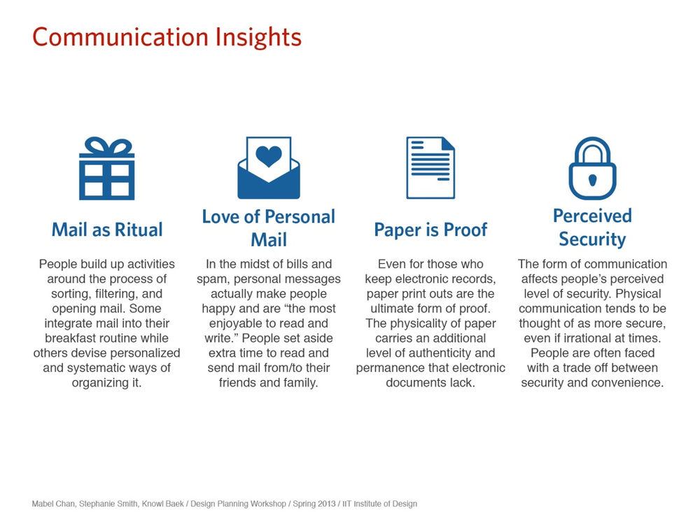 We found insights about what frustrates and delights people using USPS.