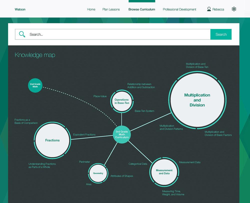 Watson_Education_ProductScreens_Page_4 copy.jpg