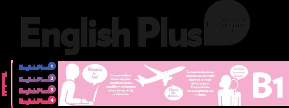 EnglishPlus.png