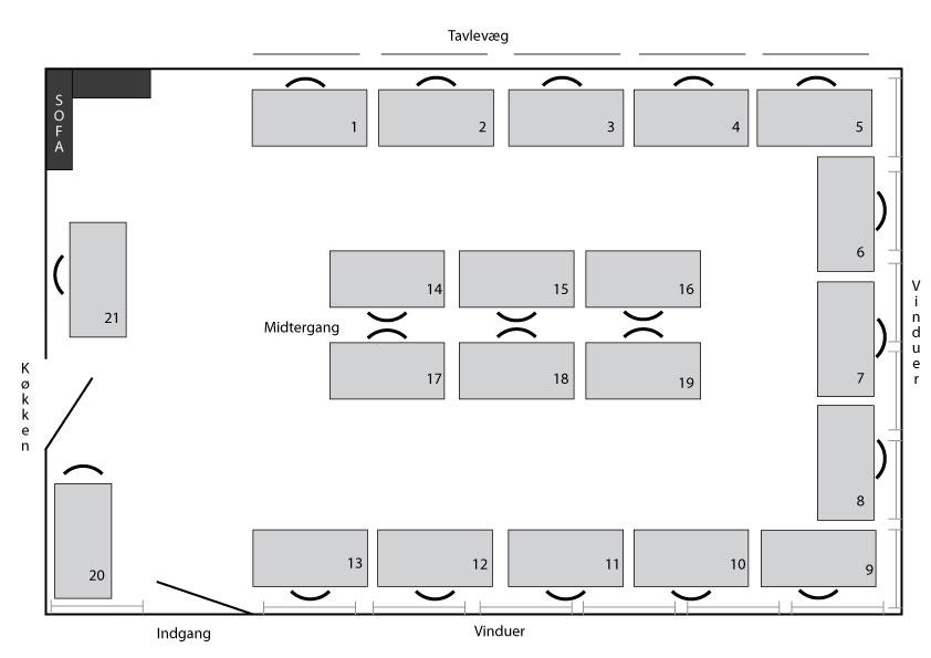 Bord-oversigt01.jpg