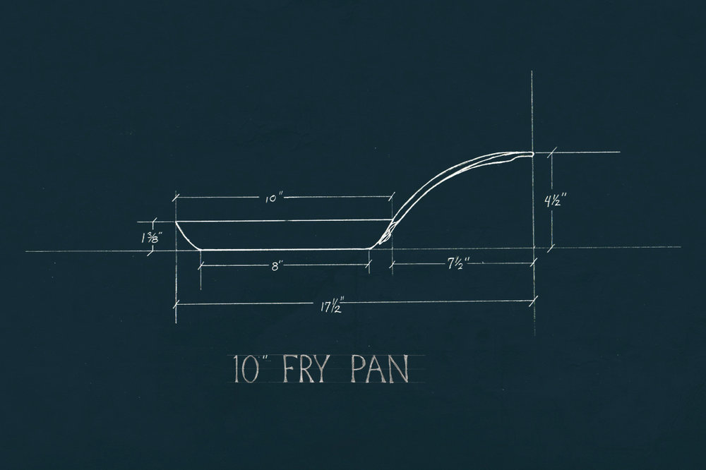 Frypan10.2016diagram.jpg