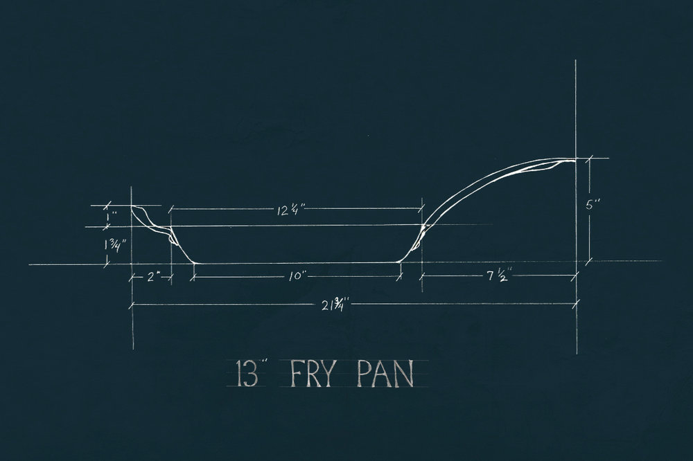 Frypan13.2016diagram.jpg