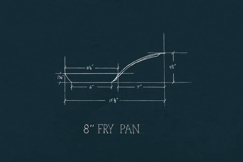 Fry8diagram.jpg
