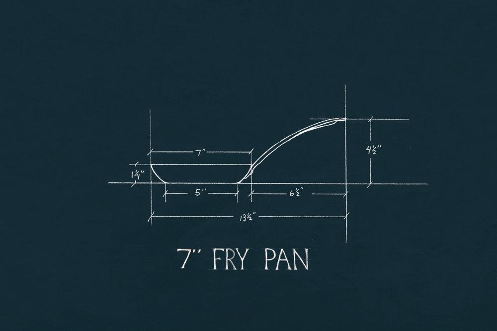 Fry7diagram.jpg