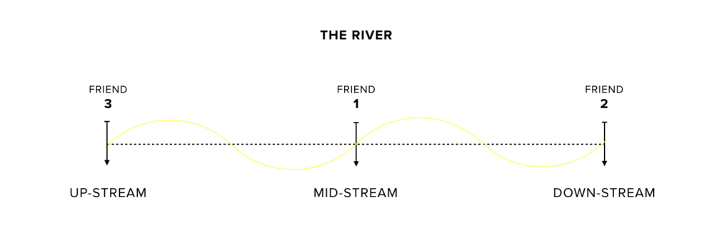 THE RIVER image.001.jpg