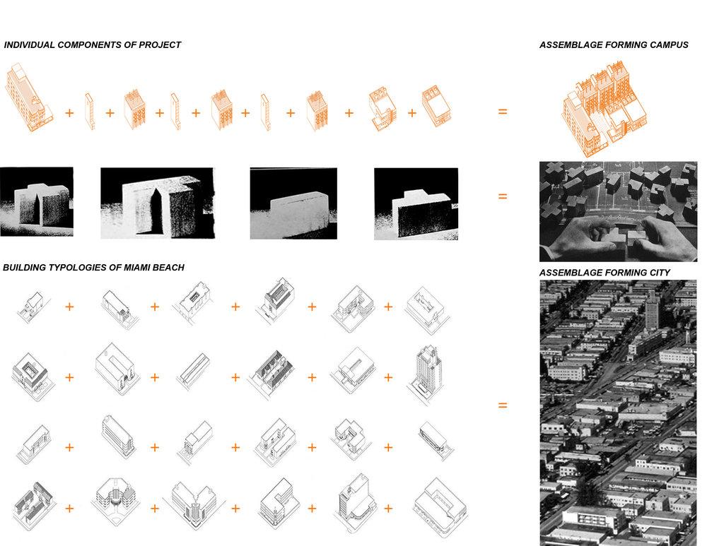 Building Typology Diagram.jpg