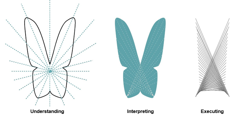 Butterfly Concept Diagram.jpg