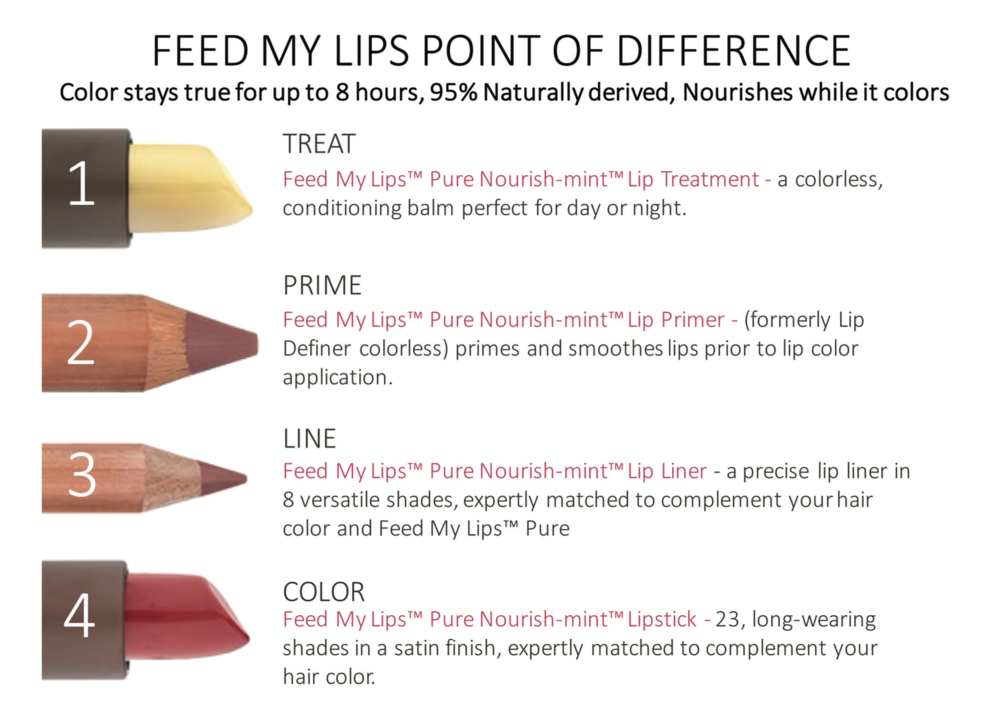 feed-my-lips-products.png