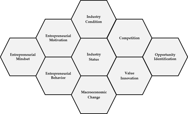 opportunity analysis The third letter in the swot acronym is o, which stands for opportunities read the definition and examples of opportunities in swot analysis.