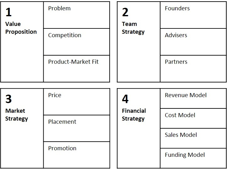 Startup Analysis Canvas.jpg