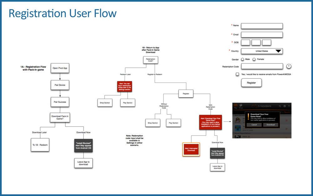 information_architecture_1.jpg
