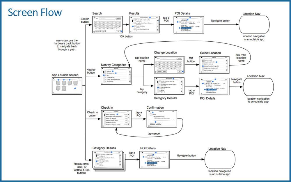 information_architecture_3.jpg