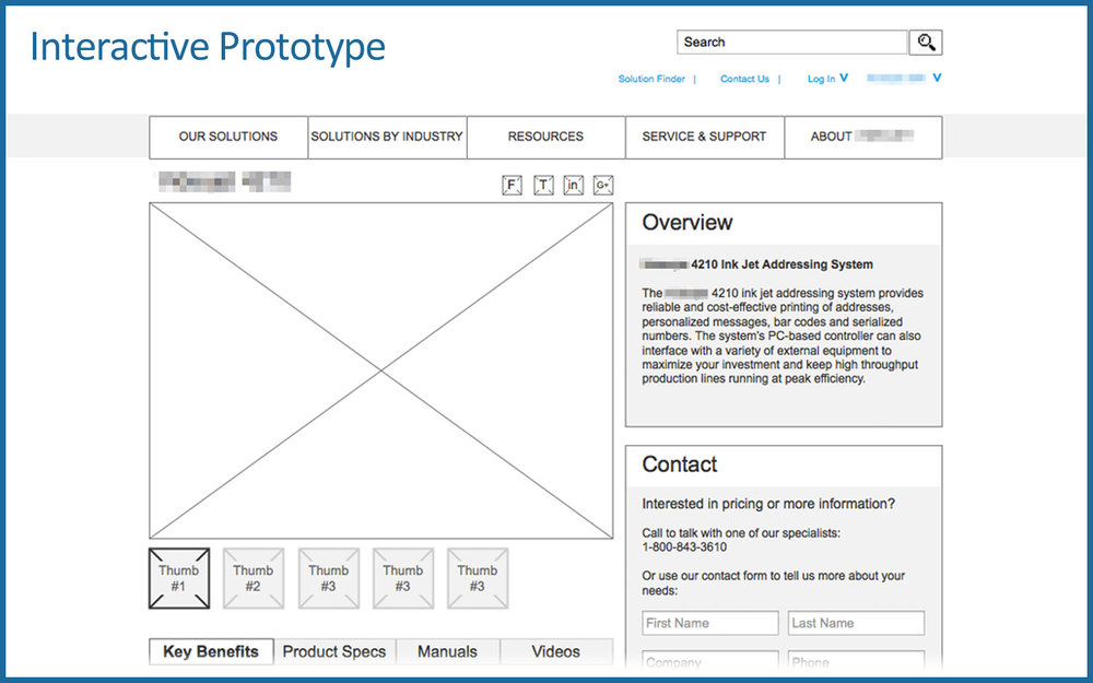 Interactive Prototypes