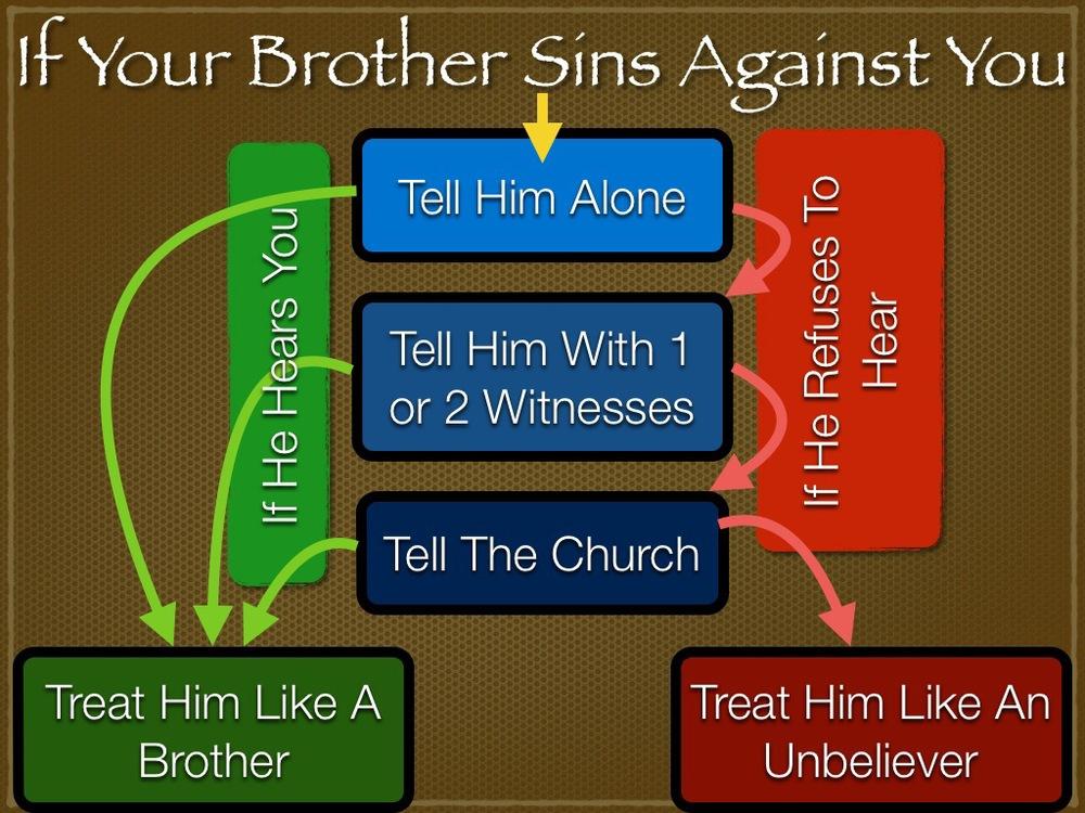 Matthew 18 (2).jpg