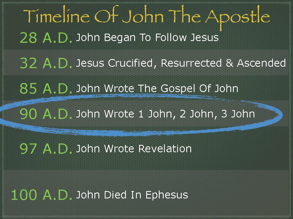 2 John & 3 John Slides_Page_3.jpg