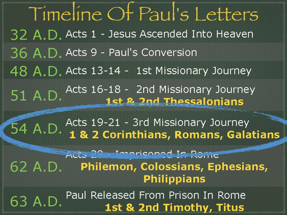 1 Corinthians Slides_Page_03.jpg