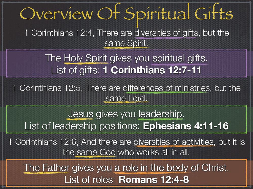 1 Corinthians Slides_Page_19.jpg