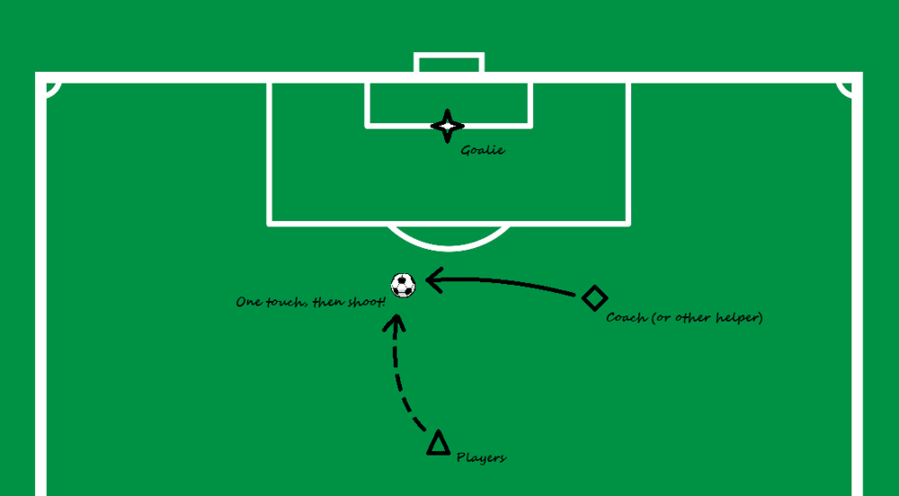 soccer 2 touch drill.png