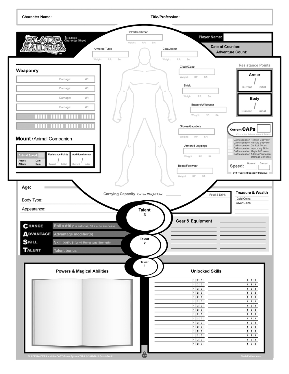 BLADE RAIDERS Male Character Sheet           Click here for PDF version.