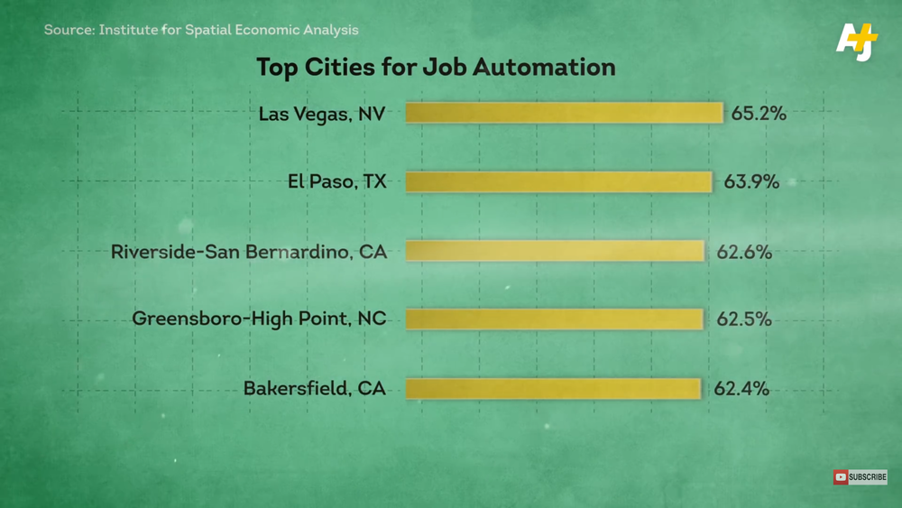 Major cities affected by automation