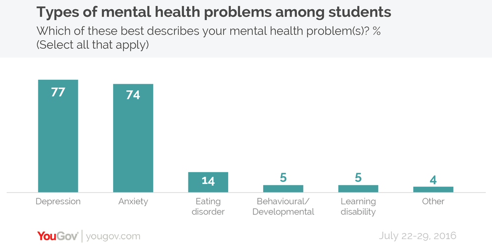 Mental health types-01.png