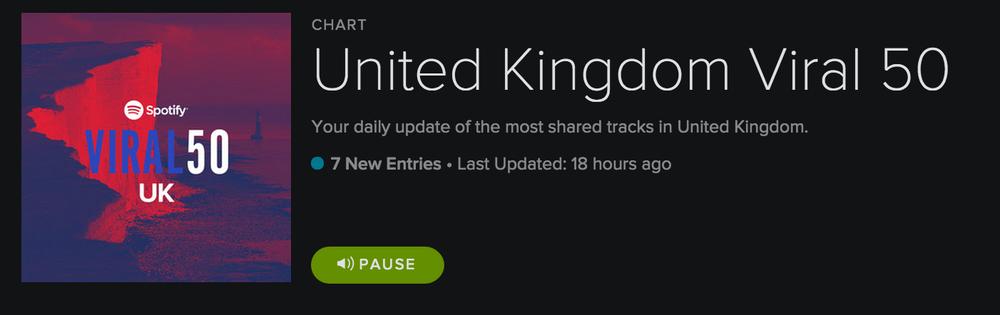 franskild UK Spotify Viral charts