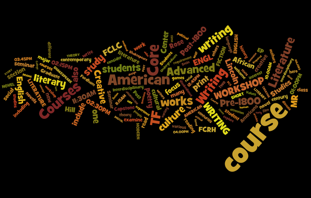 A word cloud made from the Spring 2016 course descriptions.
