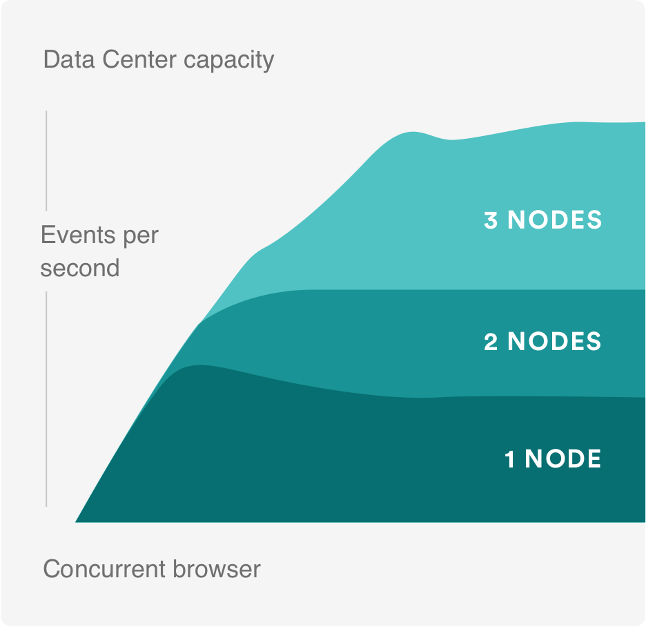 node-diagram.png