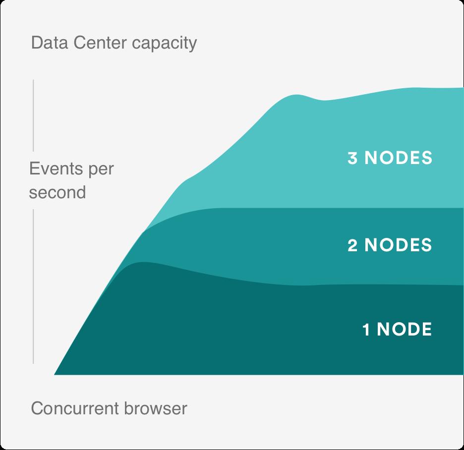 node-diagram.png