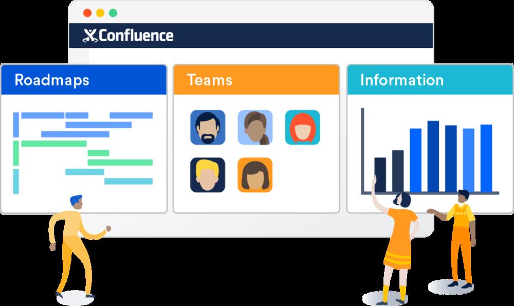 confluenc-features-slide3.png